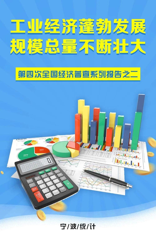 加快经济发展增加经济总量_2015中国年经济总量
