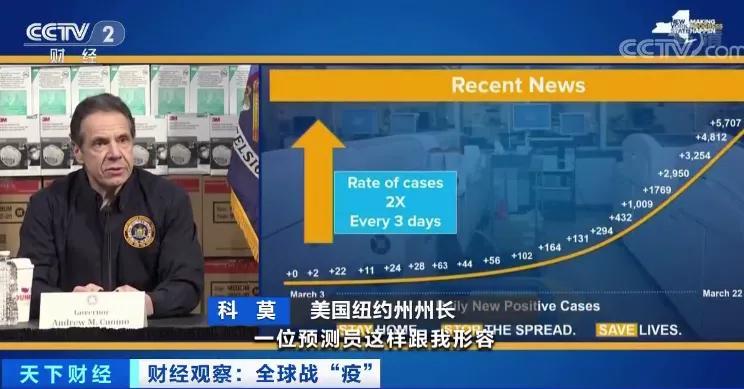 """纽约:""""疫情像高速列车穿越"""" 14天隔离!14天后高峰?14万张床位..."""