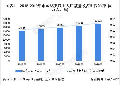 产业和人口_2017中国音乐产业发展报告 总报告