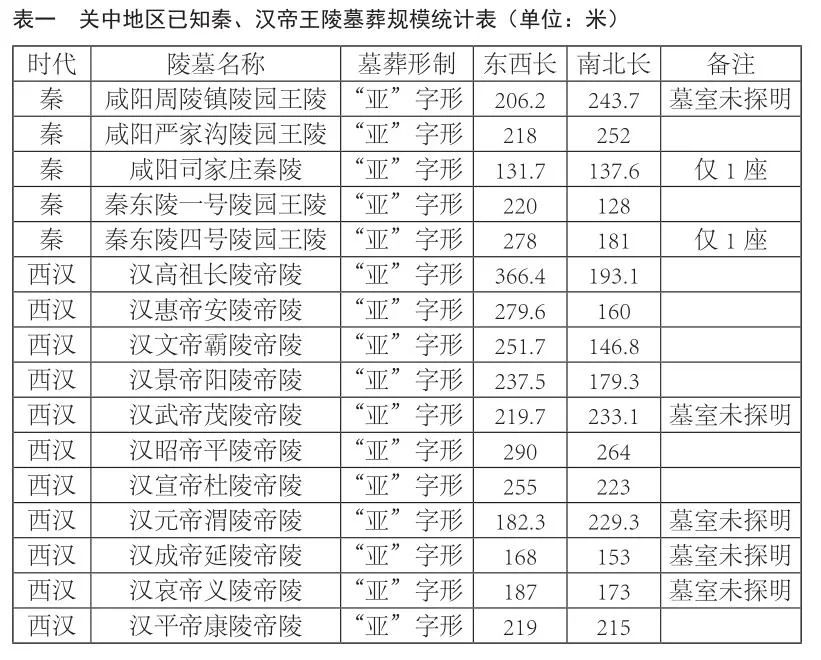 焦南峰:汉成帝延陵名位补证