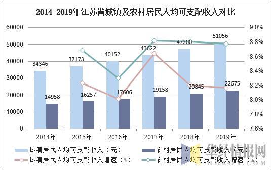 2021江苏gdp终核_全年增长3.7 ,江苏GDP破10万亿 直追韩国(2)