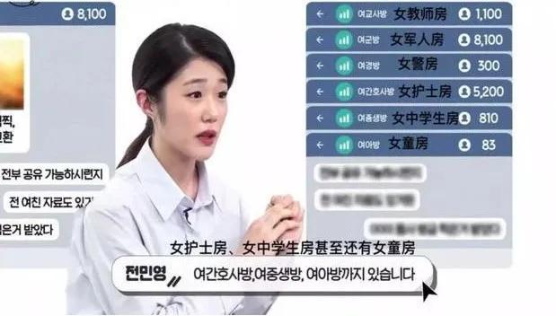 原创             韩国N号房 最小受害者11岁!女性与儿童正在线上被施暴,我们能寄希望于AI吗
