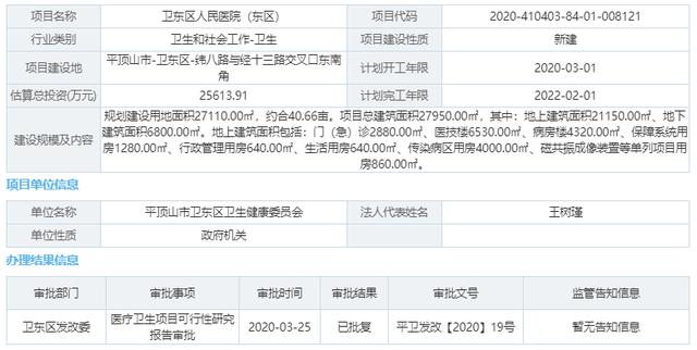 投资近3000千万元平顶山市卫东区人民医院(东区)已获批复