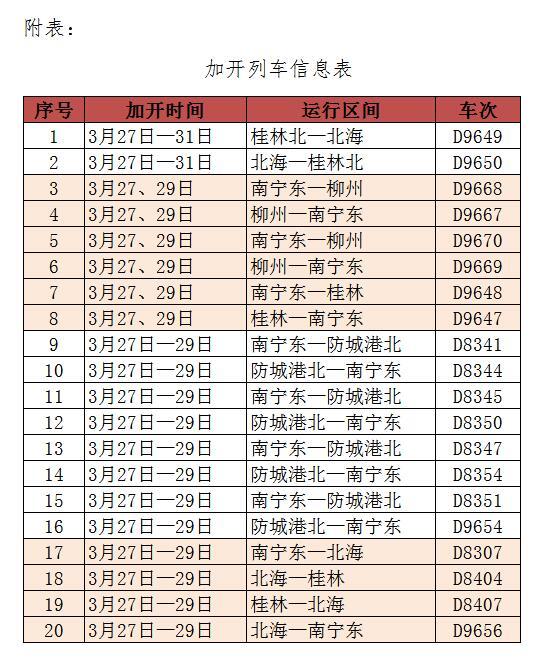 南宁局集团公司陆续恢复开行动车组列车20列