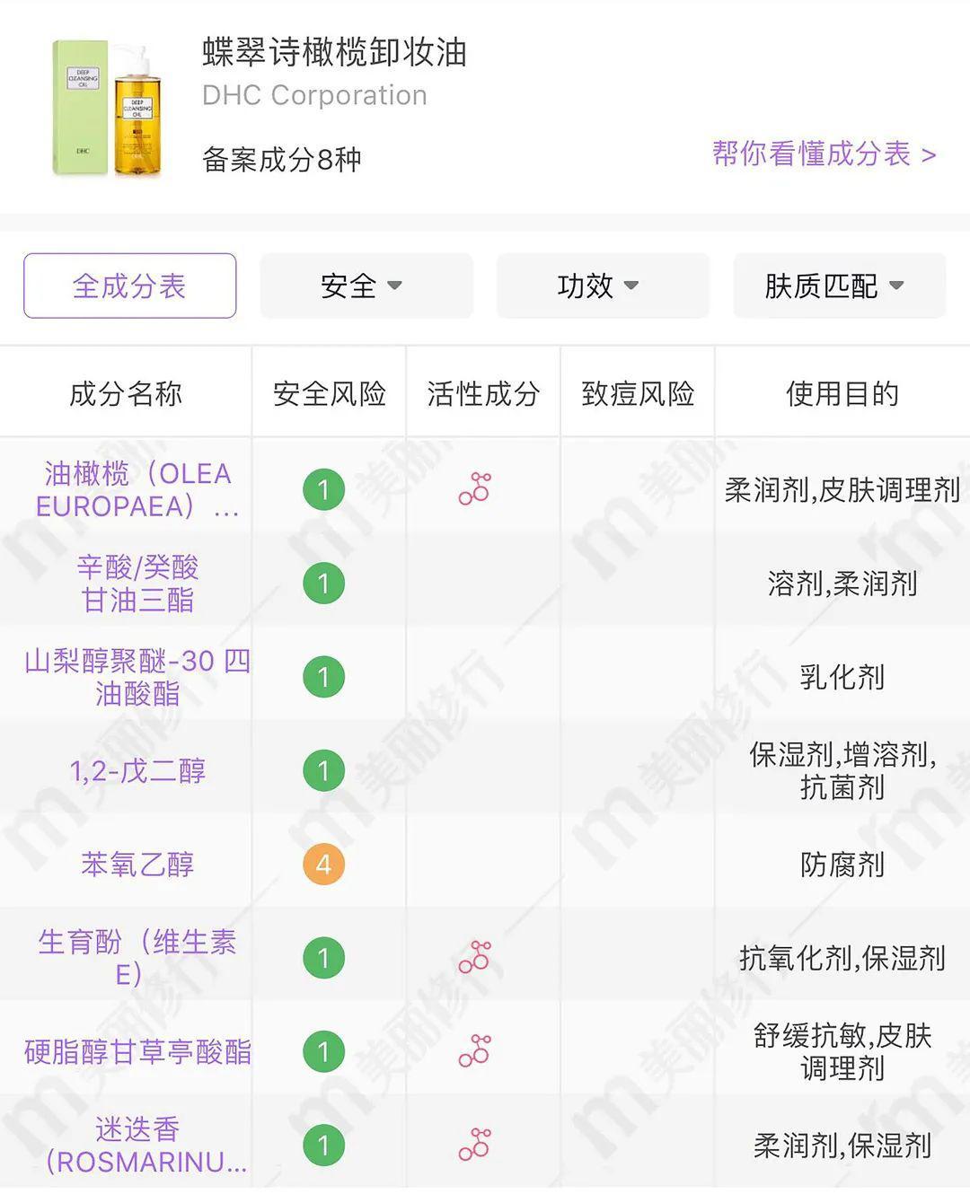 8款热门卸妆产品测评,千元贵妇居然被百元平价吊打?