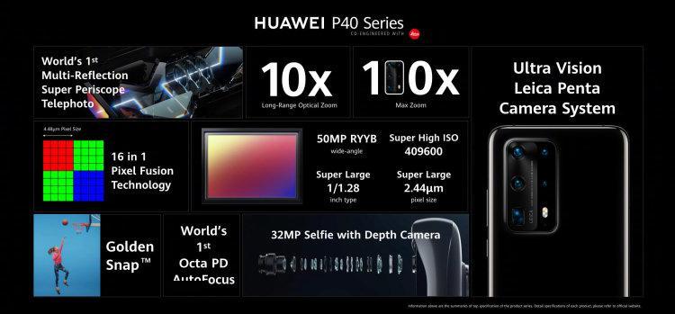 100 倍变焦,万元 P40 Pro+ 再一次撑高手机摄影天花板
