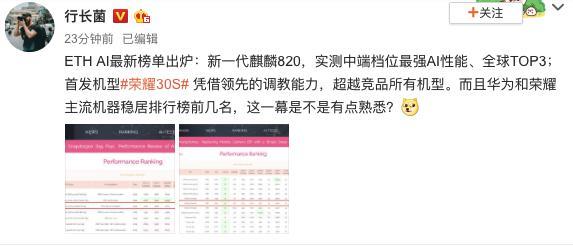 麒麟820加持!荣耀30S现身AI benchmark 档位最强AI性能名副其实