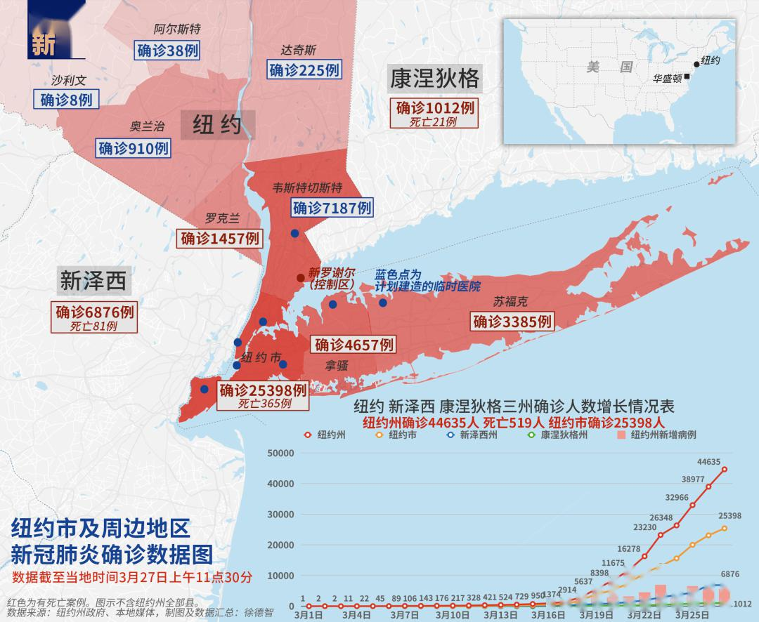 诸城市人口分段数据_诸城市人民医院照片