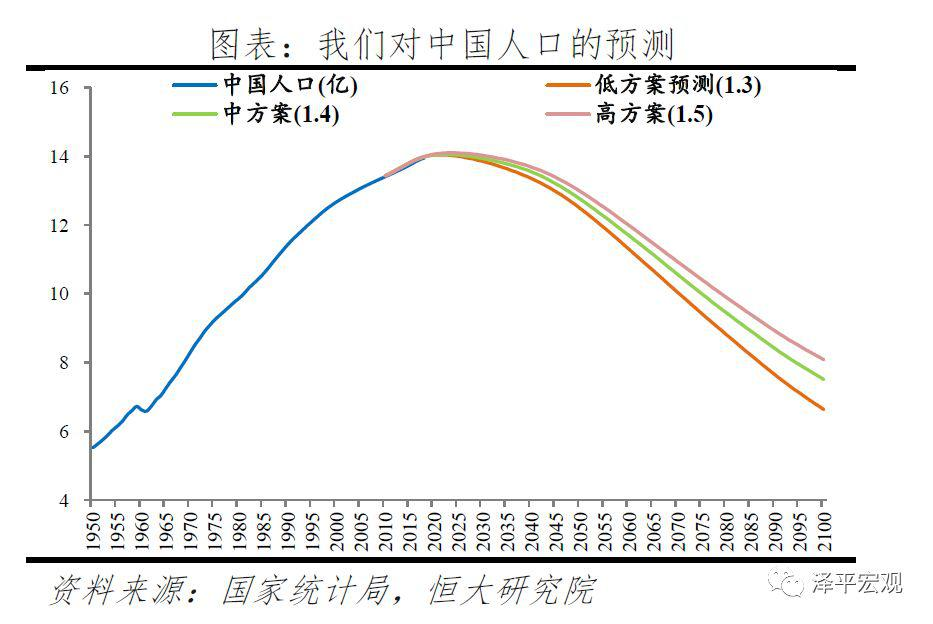 人口数量对科技的影响_佛山2020年人口数量