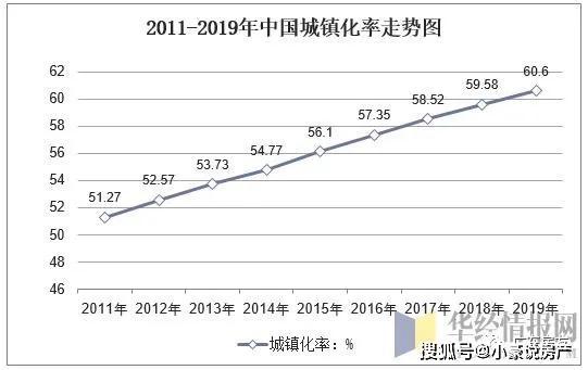 中国人口2019_携程梁建章:2019年中国人口出生率跌至历史最低点(2)