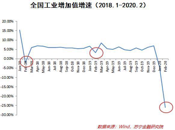 <b>无惧短期冲击,对中国经济乐观的四点理由</b>