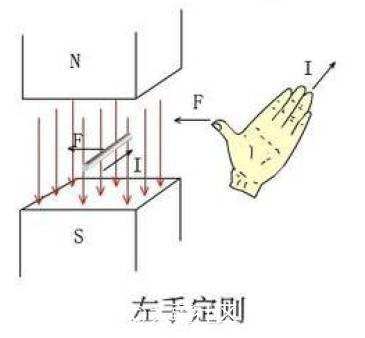 中国空心杯电机公司,图文并茂!详解无刷电机工作及控制原理_转子