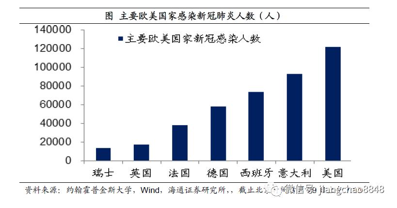 清华教授预测2030中国gdp_最新预测 瑞士再保险 今年中国GDP增速将达8.3 ,保费增速触底反弹,机会在这些领域