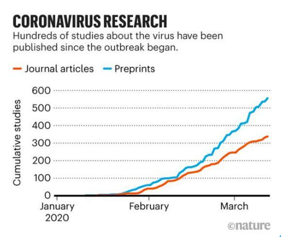 新冠病毒系生物武器或实验室泄露?专家:并非如此