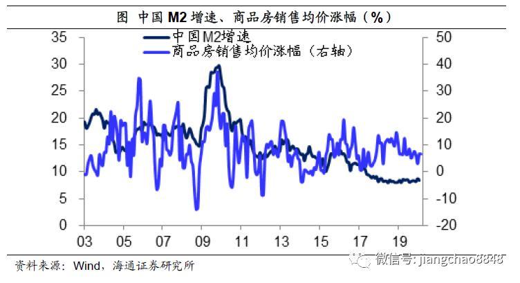 上海gdp靠人口_上海和香港哪个gdp高
