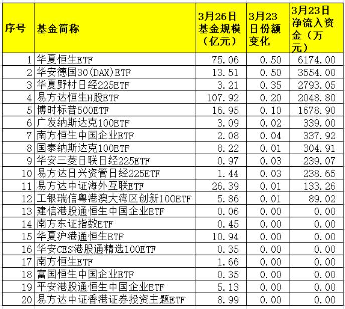 中国股民抄底海外!日本ETF狂增6倍、德国3倍多,赚钱没?真相来了_德国新闻_德国中文网