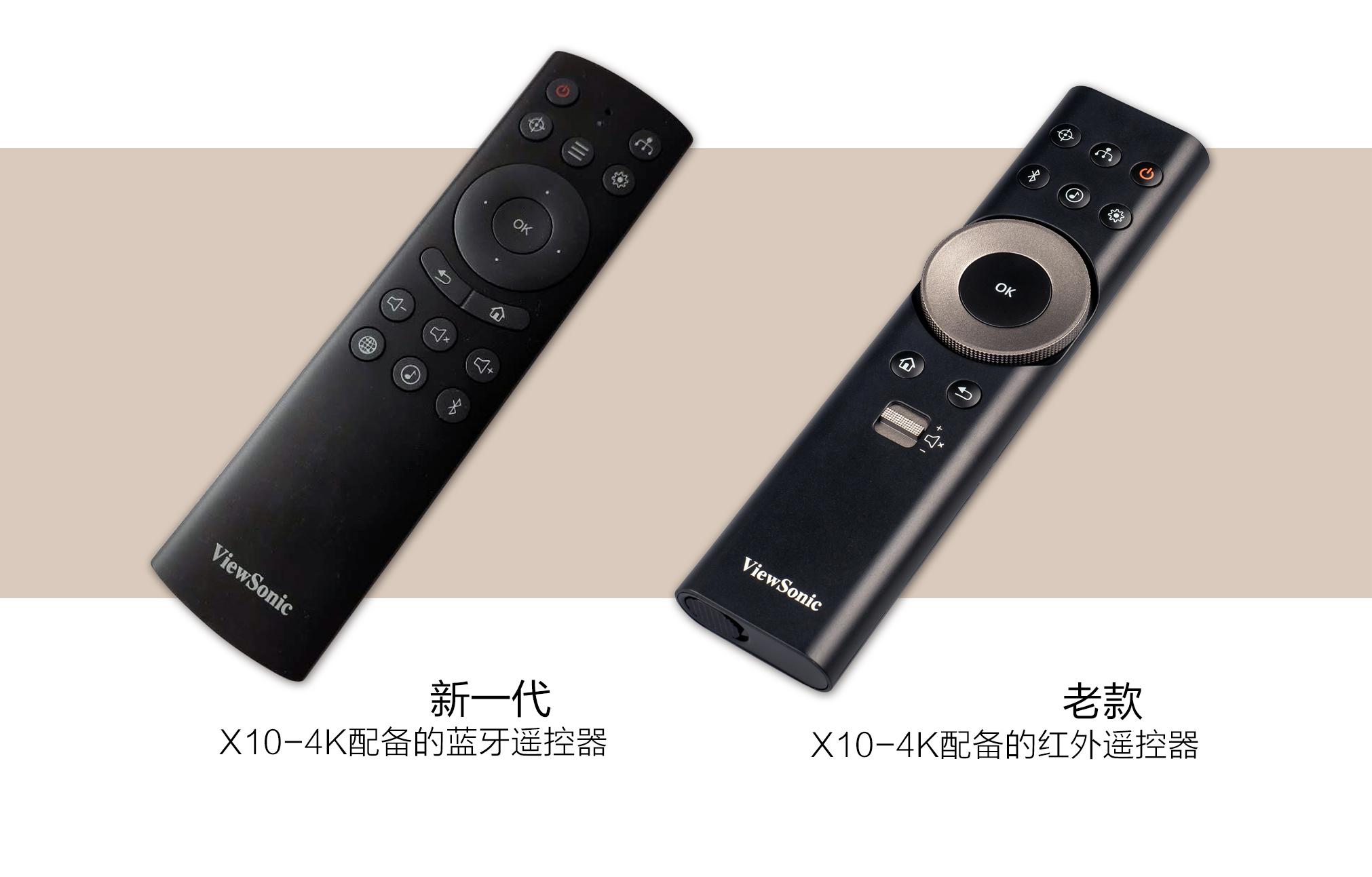 升级不仅仅是亮度和蓝牙遥控,更是新一代X10-4K家用投影仪的体验