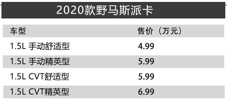 原来轴距2.8米的7座MPV只卖了4.99万。2020款野马派卡正式推出