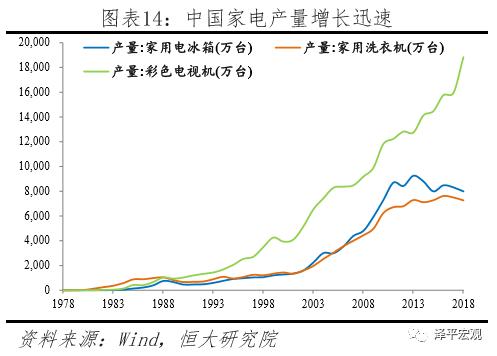 任泽平:应扩大汽车、金融等重点领域的对内对外开放,降低关税税率