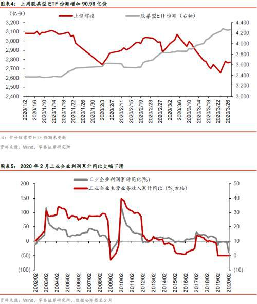 华泰证券策略:三个支撑力和三个压制力的对垒