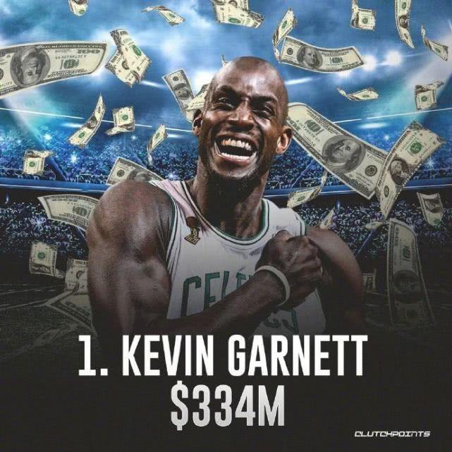 詹姆斯总薪资3.06亿,仅排历史第三!那么第一是谁?并非科比