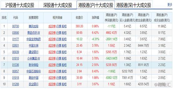 港股复盘:恒指跳涨1.85%,石油股领涨大市