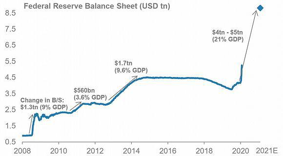 赤字 日本 財政 2020年度の財政赤字額、当初試算の4倍以上に ばら撒きは増税につながる