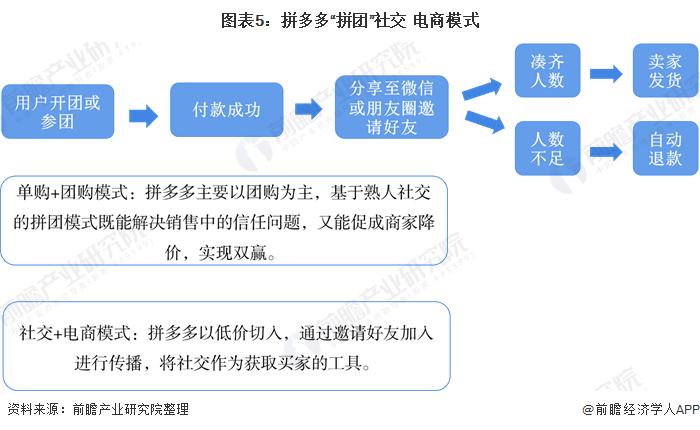 2020电子商务排行_2020中国电商网站排名