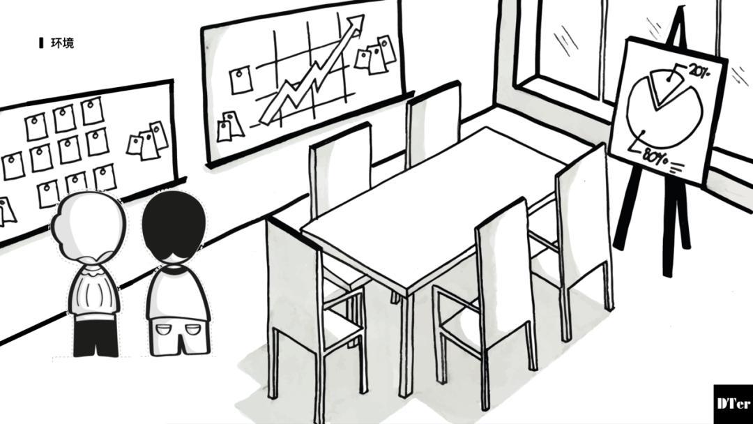 体验设计师,如何着手创新产品设计?