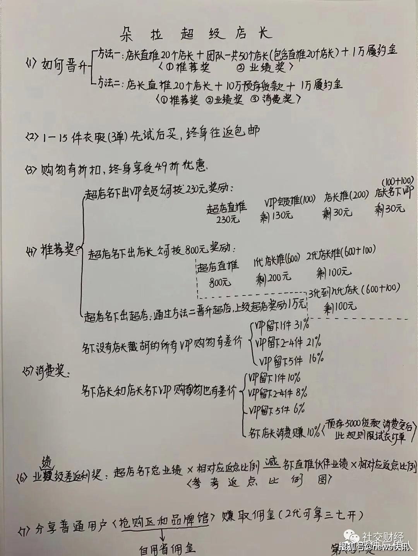 浙江朵寶公司涉嫌傳銷被監管部門凍結賬戶!
