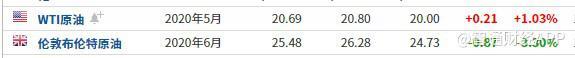 美股前瞻 | 道指、标普500指数期货均跌超3%  在美上市英国银行股盘前大跌 汇丰控股(HSBC.US)跌8%