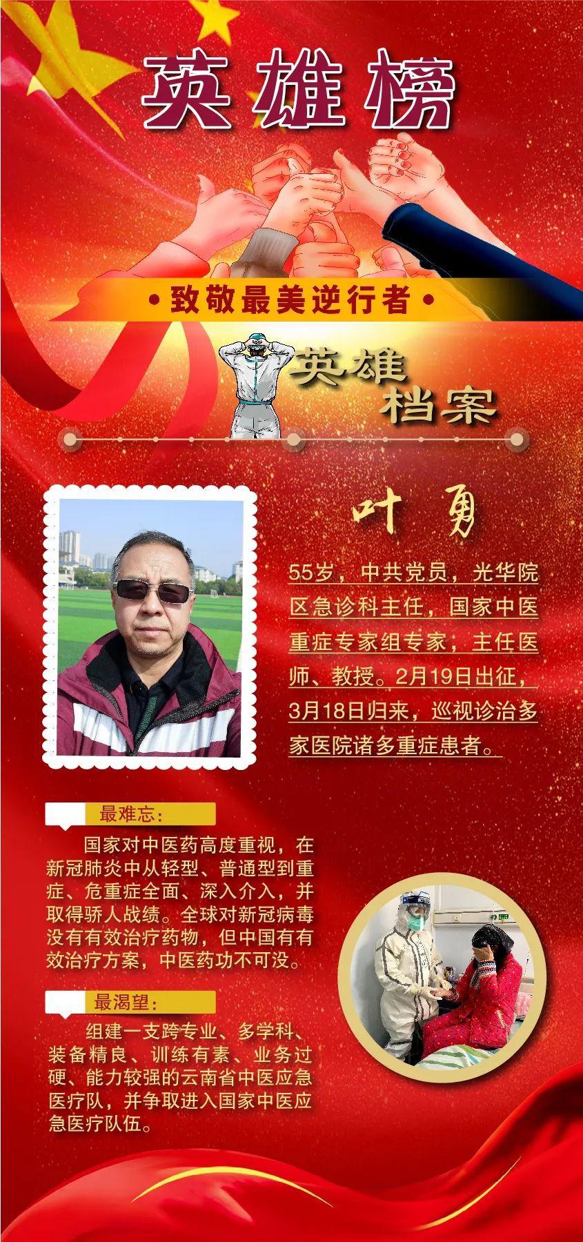 @叶勇同志,您有一封来自国家中医药管理局的感谢信
