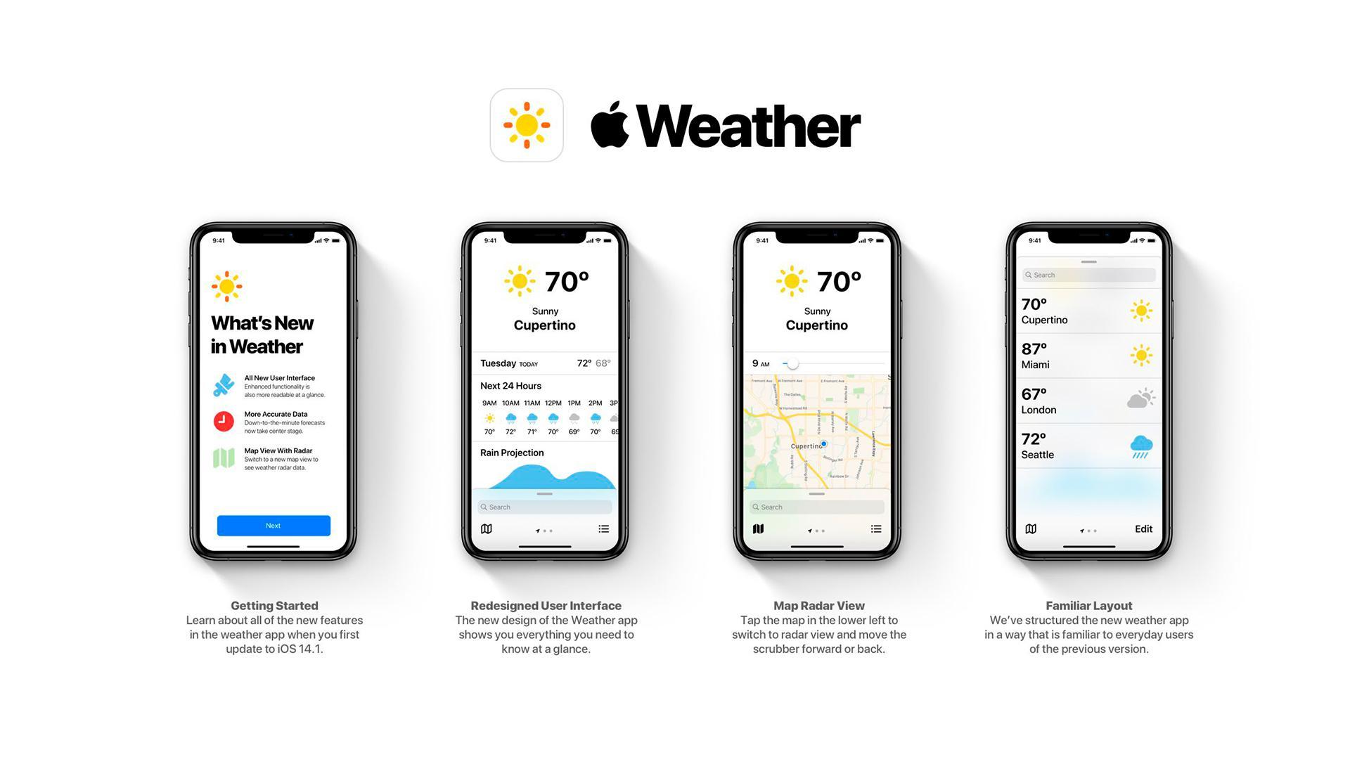 收购Dark Sky后 苹果天气应用会不会成这样?