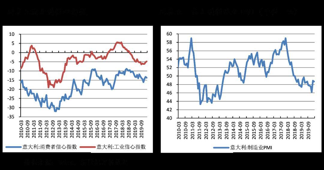 2019出口占gdp比重_三大产业占gdp比重图