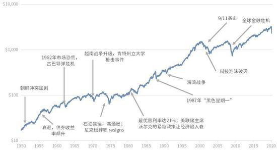 睿远基金:投资中不妨了解这6件小事