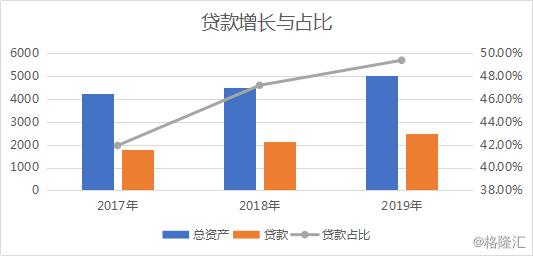 重庆银行(01963.HK):好风凭借力 蓄势再腾飞