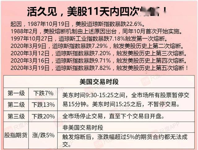 """A股愚人节:3月人均亏近2万,4月开门又坐""""过山车"""""""