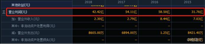 比亚迪收跌4.75%,预告年度利润降幅超4成,全年汽车销量同比少11.4%