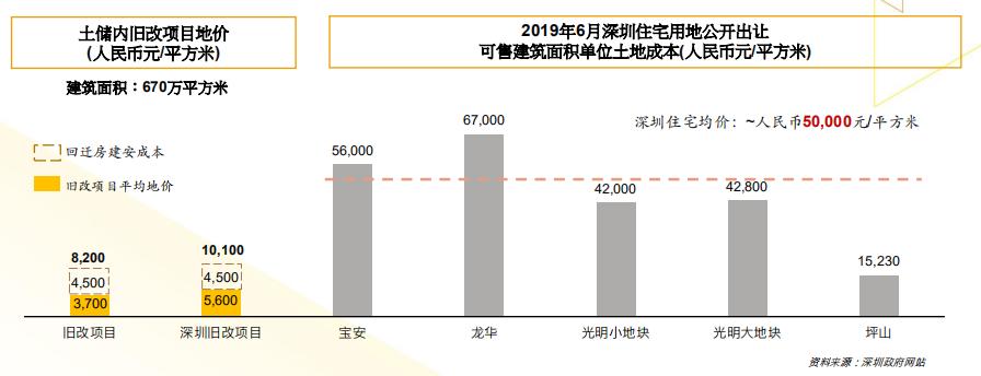 佳兆业(1638.HK)年报解读:净负债大幅下降,利润增长突出