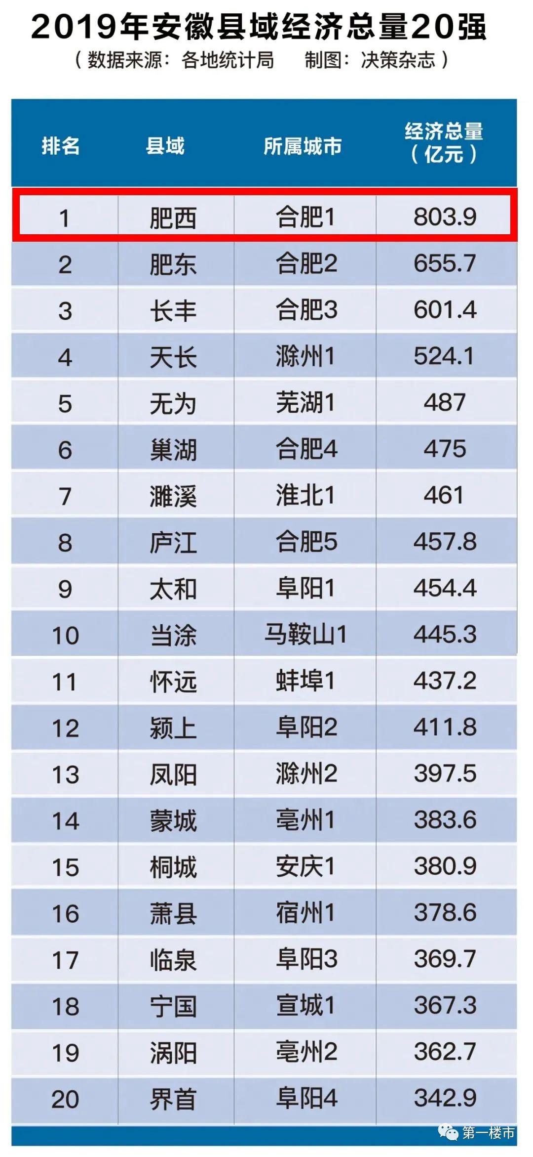 2019绥中经济总量_绥中白梨