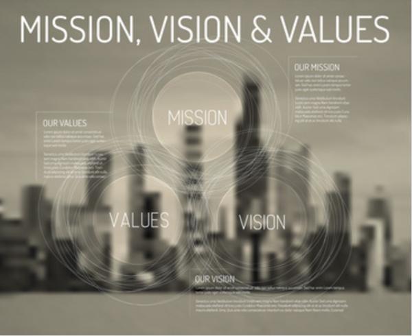 使命和愿景的区别 确定企业的使命愿景方法