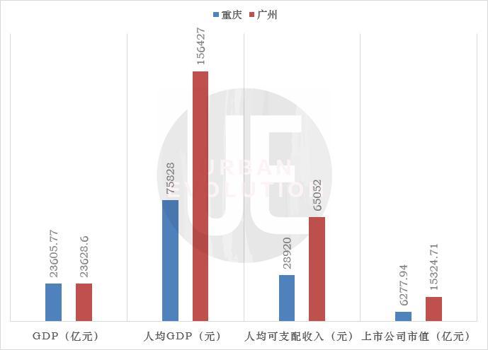 广州市gdp_广州市地图