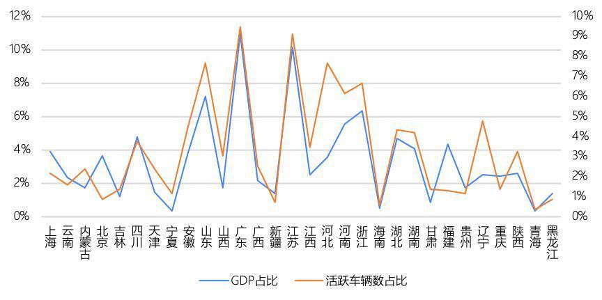 2019年各省gdp_最新 2019年上半年各省GDP排名,你家乡如何(2)