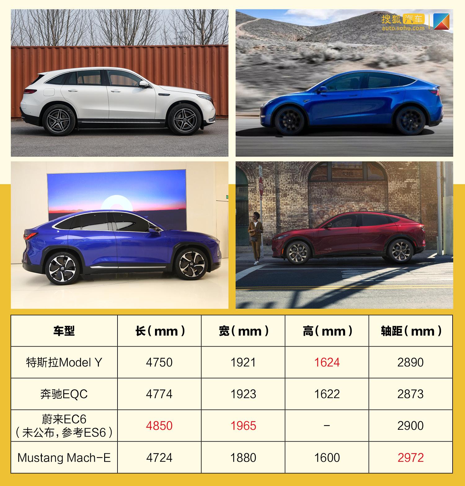 50万预算买电动SUV?给你N个不买Model Y的理由