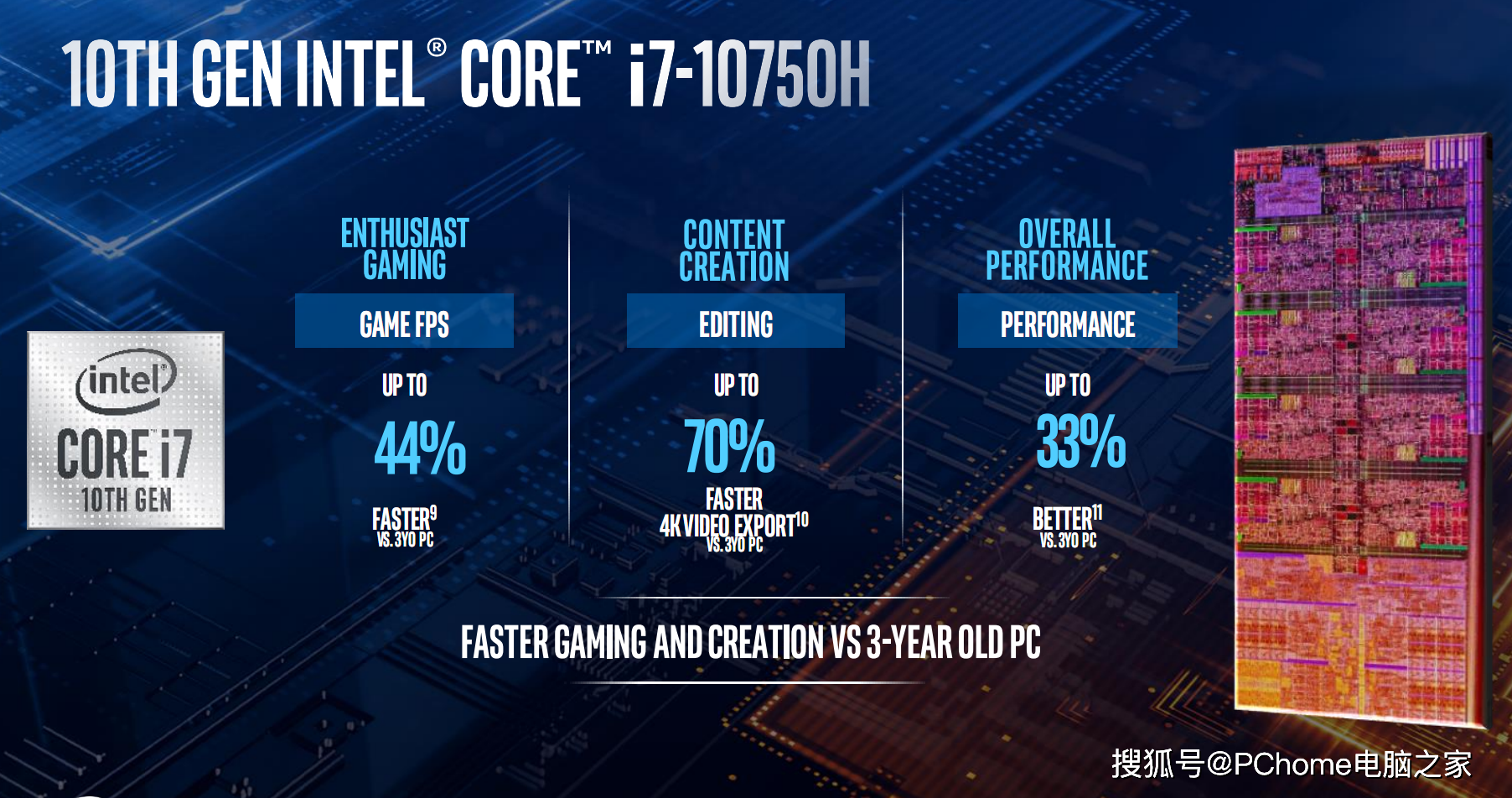 Intel官宣移动高性能版十代酷睿 最高频率5.3GHz