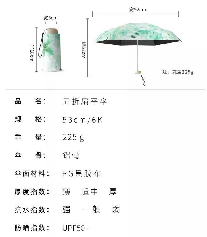 雨季来临,真的需要这把能轻松揣进兜里的口袋伞!