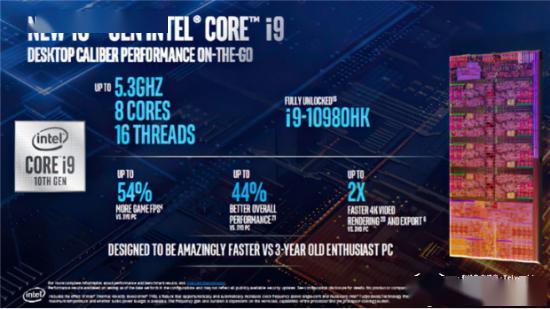 英特尔重磅发布十代CPU  32款全新升级笔电上线苏