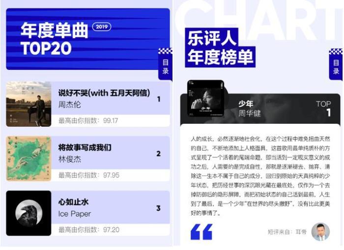 什么榜单能真正反映华语乐坛?资深音乐人这样说