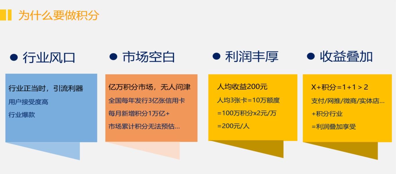 积分精灵——信用卡积分分润介绍——积分兑换现金平台 (图2)
