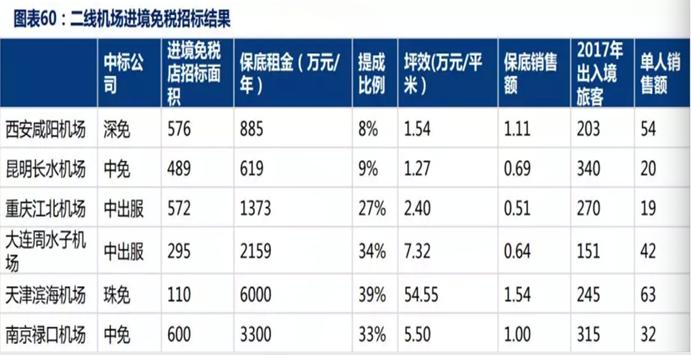 疫情致业务量负增长,为什么上海机场会好过些 | 姗言两语